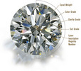 Thumbnail Everything You need To Know About Fine Diamond Jewery