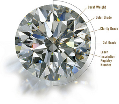 Product picture Everything You need To Know About Fine Diamond Jewery
